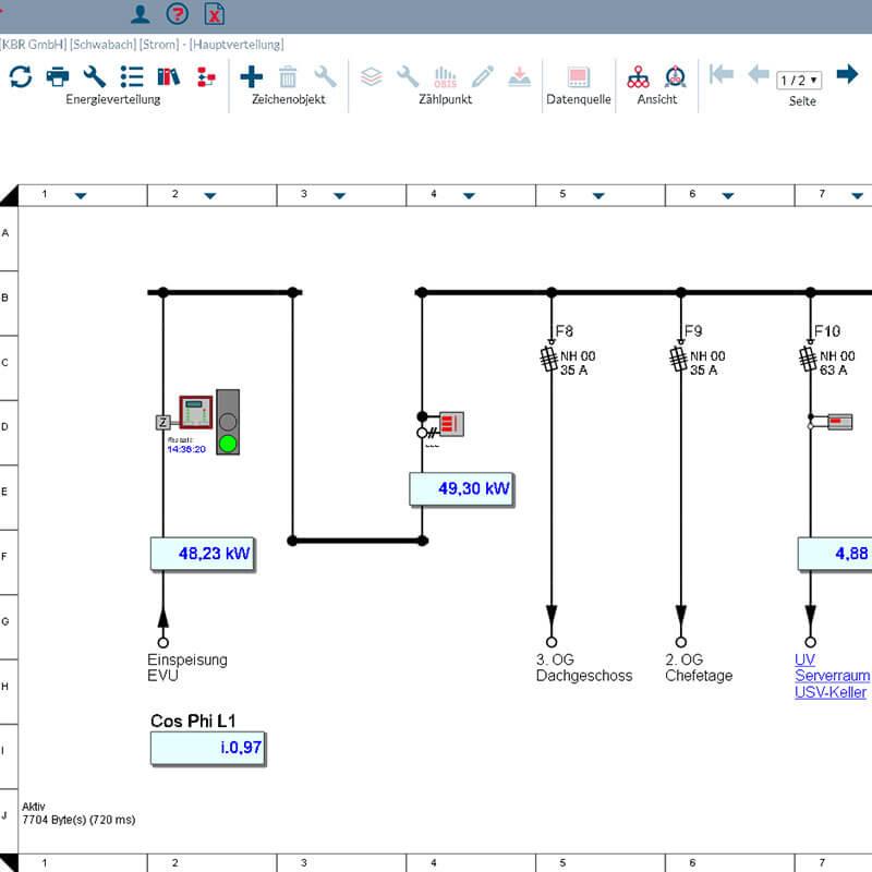 Galeriebild Plausibilität: Automatische Bilanzkreisberechnung und Abbilden des gesamten Versorgungsnetzes | Energiemanagement Software visual energy