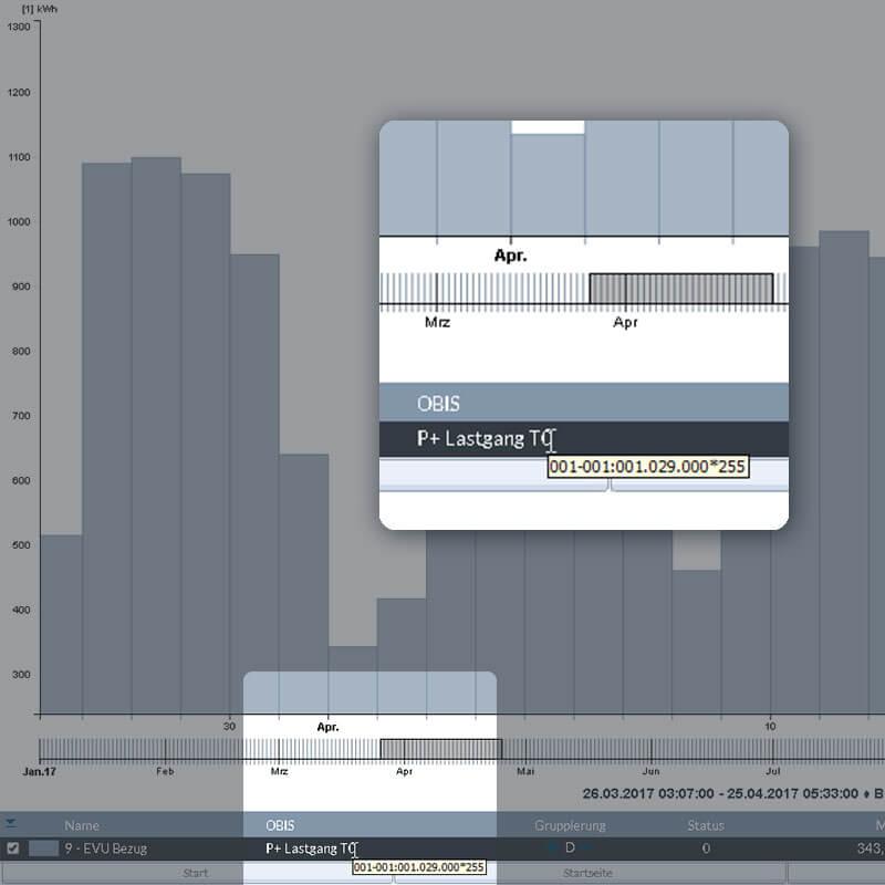 Galeriebild Plausibilität: Eindeutige OBIS-Energiekennzeichnung nach dem BDEW-Metering-Code | Energiemanagement Software visual energy