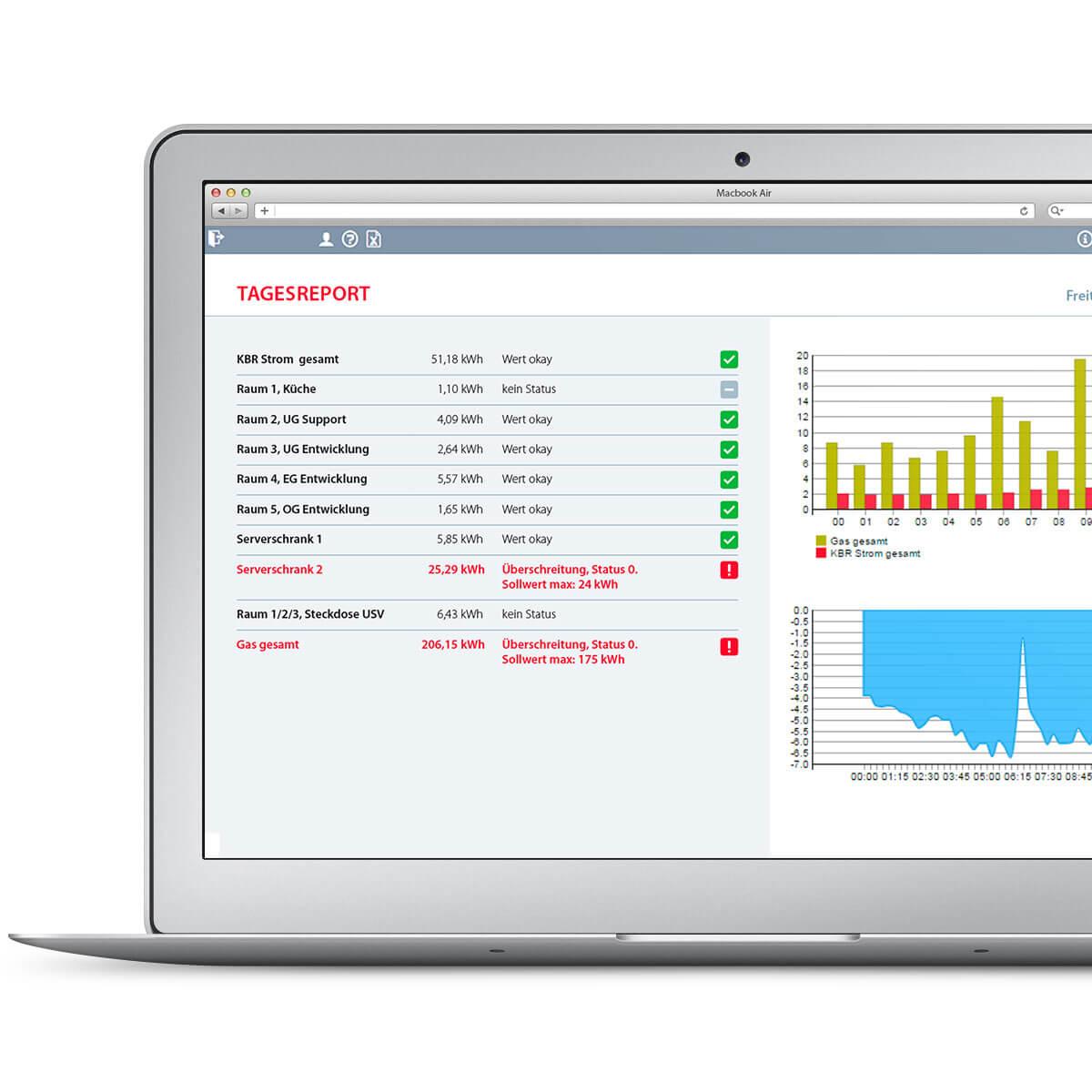 Grafik Energiepotenziale | Energiemanagementsystem ISO 50001 visual energy